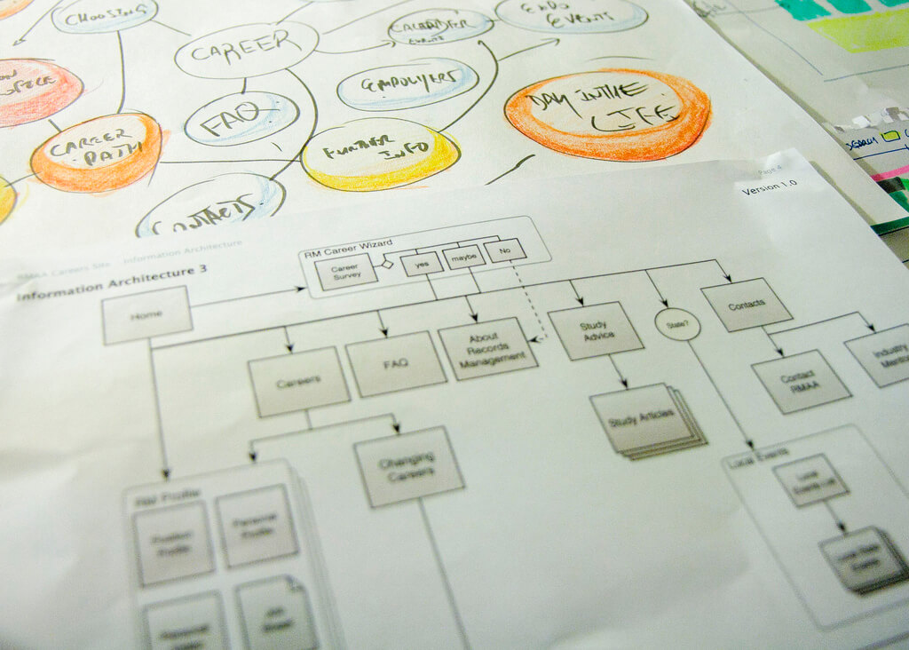 themes/course-hub-bootstrap/_demo/basic/01.home/unit-02/4853380320_492f9dce63_b.jpg